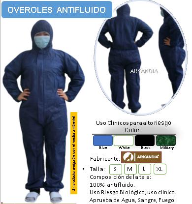 overol azil antifluido